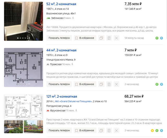 В Москве для покупателей вторички важнее всего площадь кухни