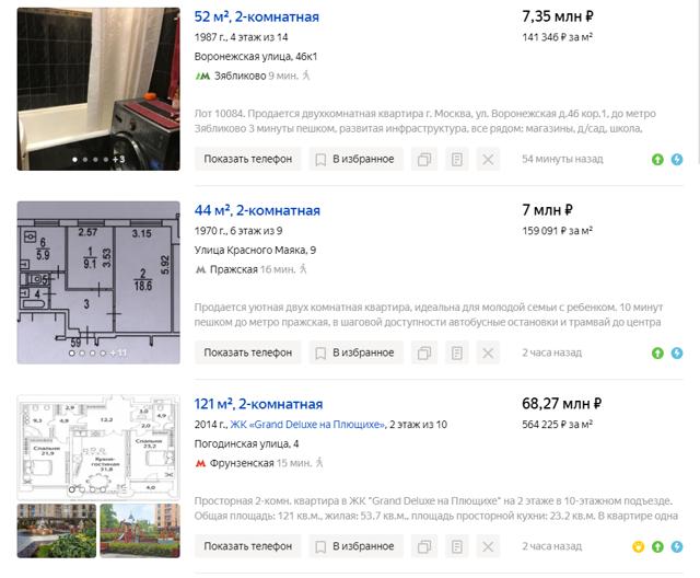Как покупатель должен проверить вторичную квартиру?