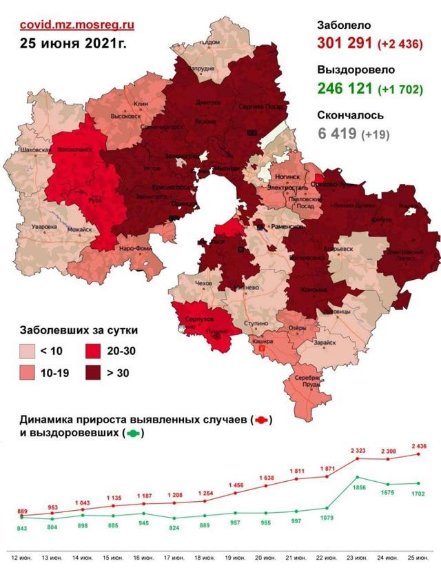 В Москве и Подмосковье все чаще останавливаются стройки торговых центров