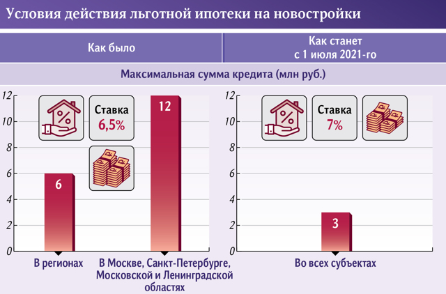 АИЖК: ипотечные ставки снизятся до 6-7% годовых через 2 года