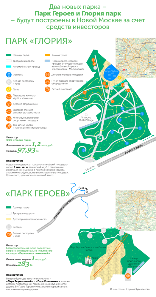 Власти Москвы ищут инвестора для создания парка в Новой Москве