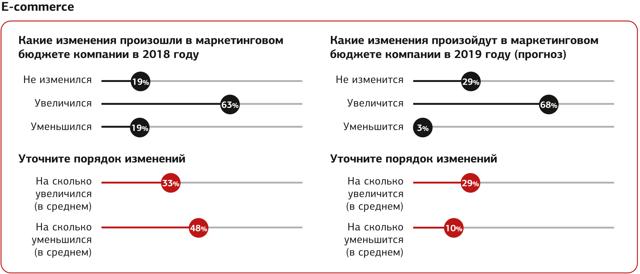 «Индекс настроений». Март 2018 года