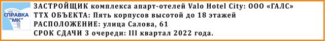 Becar построит в Петербурге апарт-отель на 2 тысячи номеров