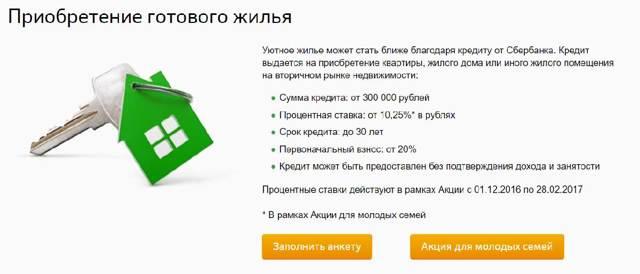 Банки, в которых взять ипотеку проще всего