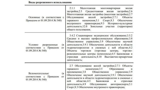 В трех городах Подмосковья ввели мораторий на новое строительство