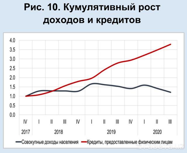 Россиянам могут разрешить продажу ипотечного жилья без торгов