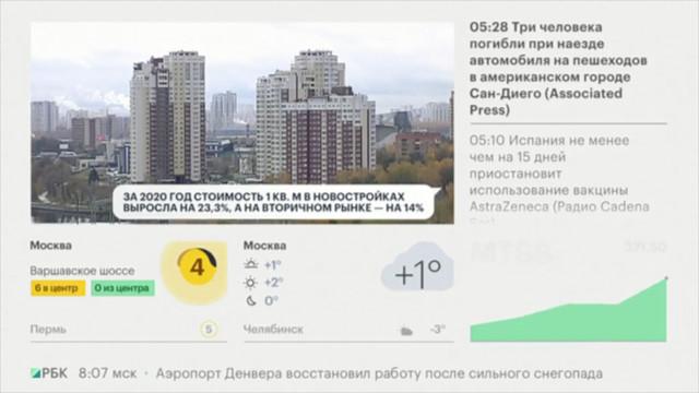 В январе россияне взяли на 33% меньше ипотеки, чем год назад