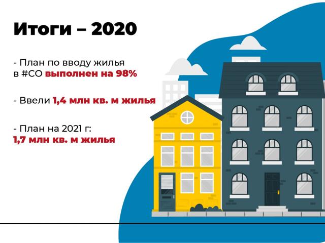 25% россиян намерены улучшить жилищные условия в ближайшие 5 лет