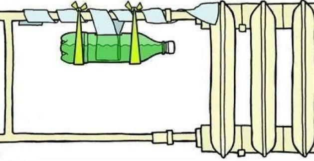 Как повысить влажность в доме?