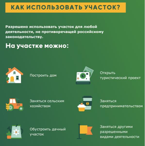 «Дальневосточные гектары» предлагают выдавать живущим за границей россиянам