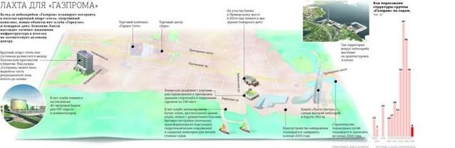 В Петербурге у «Лахта-центра» построят жилой квартал за 30 млрд рублей
