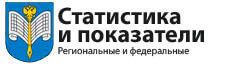 Главные проблемы в городах России в 2019 году