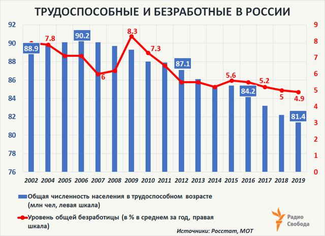 Не живу в России больше полугода – какой налог на продажу я плачу?