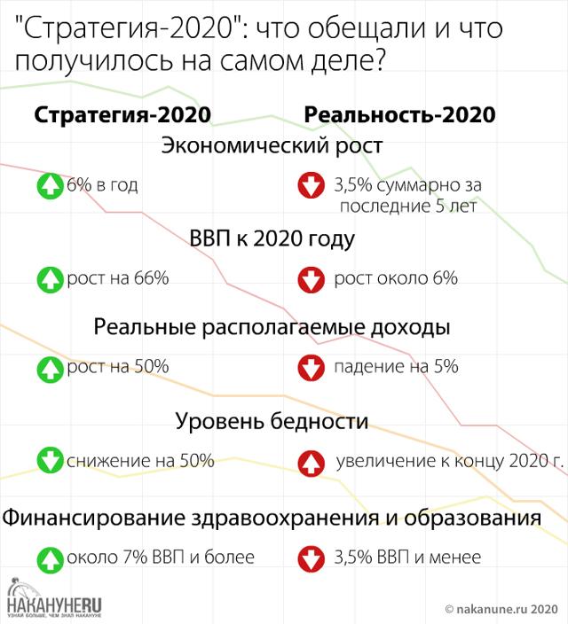 К 2025 году жилищные условия некоторых россиян заметно улучшатся
