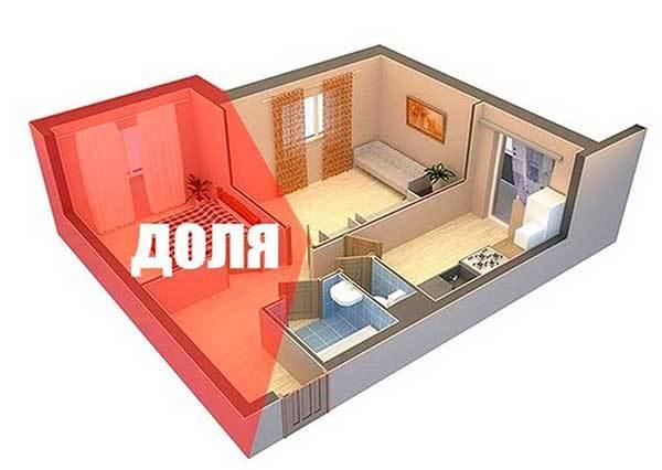 Как разделить наследственную квартиру?