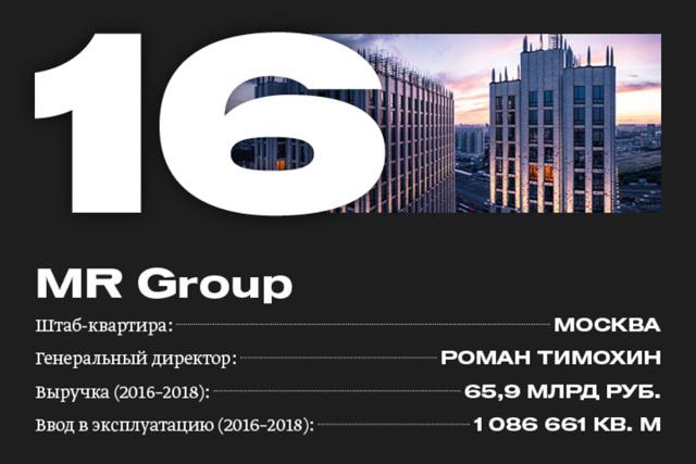 Эксперты назвали 20 самых надежных российских застройщиков