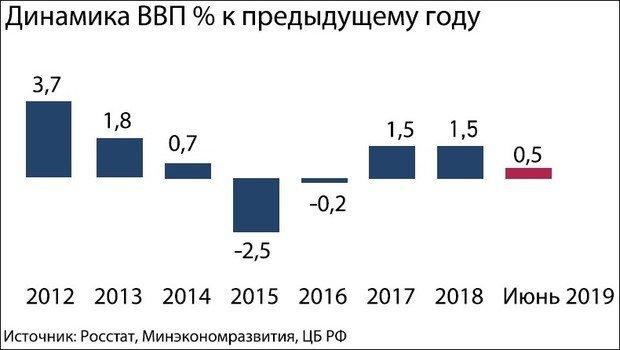 Офисных центров в Казани станет больше