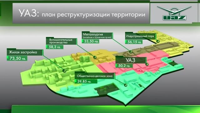 В Ульяновске на месте УАЗ построят квартиры на продажу