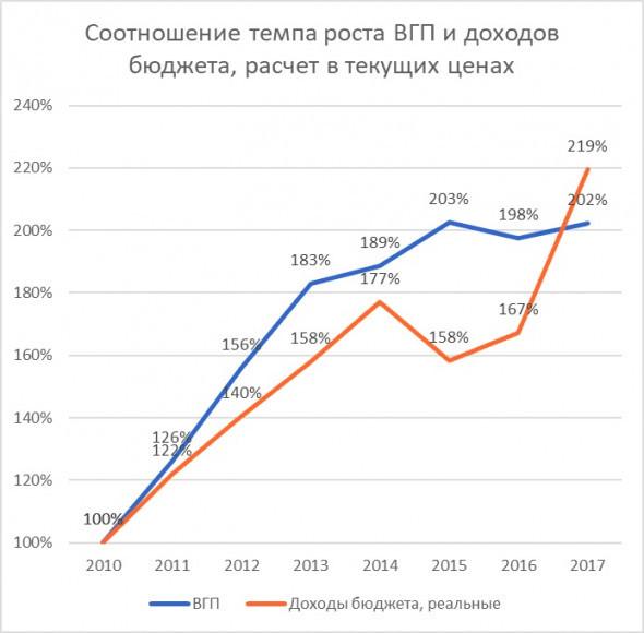 В Краснодаре на 1 жителя приходится больше магазинов, чем в других городах