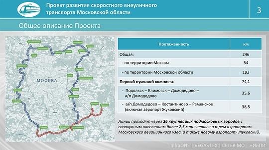 В Подмосковье появится скоростной трамвай