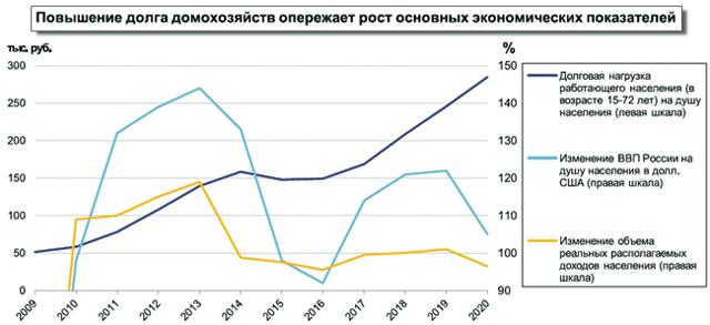 В Москве стало вдвое меньше спекулянтов на элитном рынке жилья