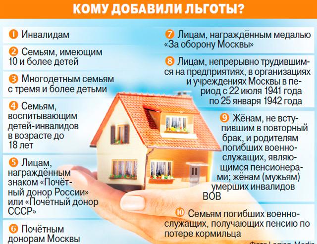 Есть предложение не брать плату за капремонт с тех, кто приватизировал жилье без капремонта