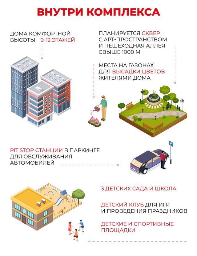 В Петербурге ЦДС построит два ЖК на месте заводов