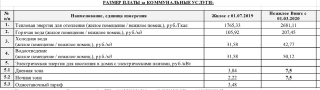 Долларовая стоимость элитных апартаментов в Москве продолжает падать