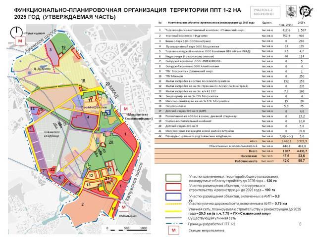 Проект поселка Мосрентген в Новой Москве вынесут на общественное обсуждение